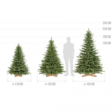 Weihnachtsbaum bayrische Tanne Premium Qualität, grün oder weiß 6